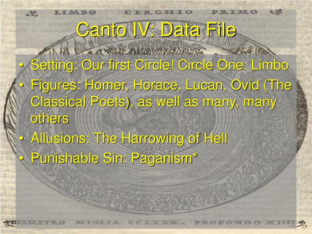 Canto IV: Data File