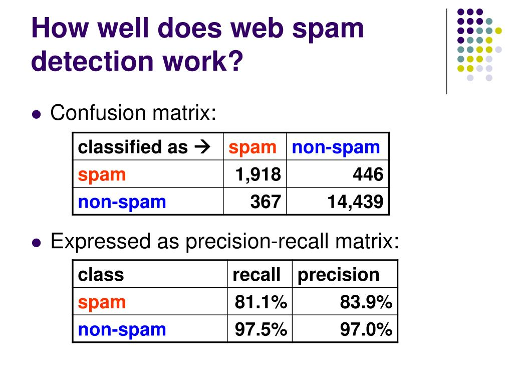 How well does web spam detection work?
