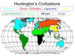 huntington s civilizations