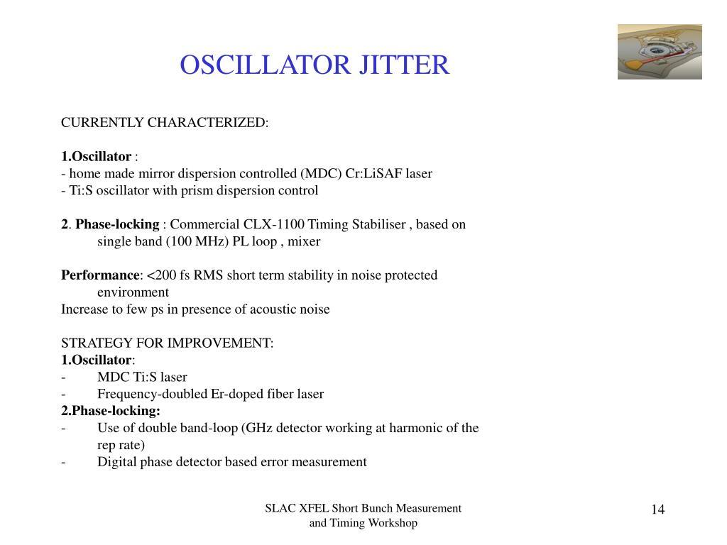 OSCILLATOR JITTER