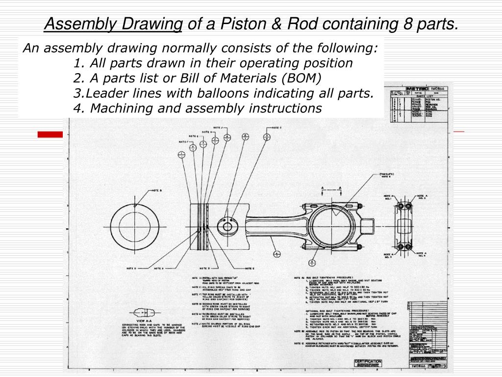 An assembly drawing normally consists of the following: