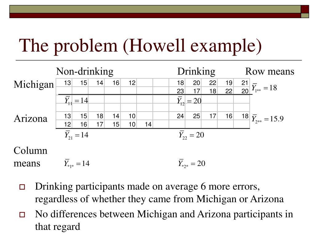 Non-drinking