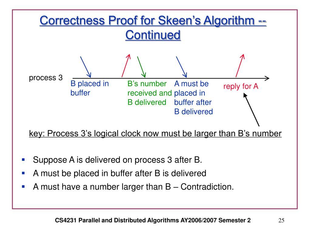 Correctness Proof for Skeen's Algorithm -- Continued
