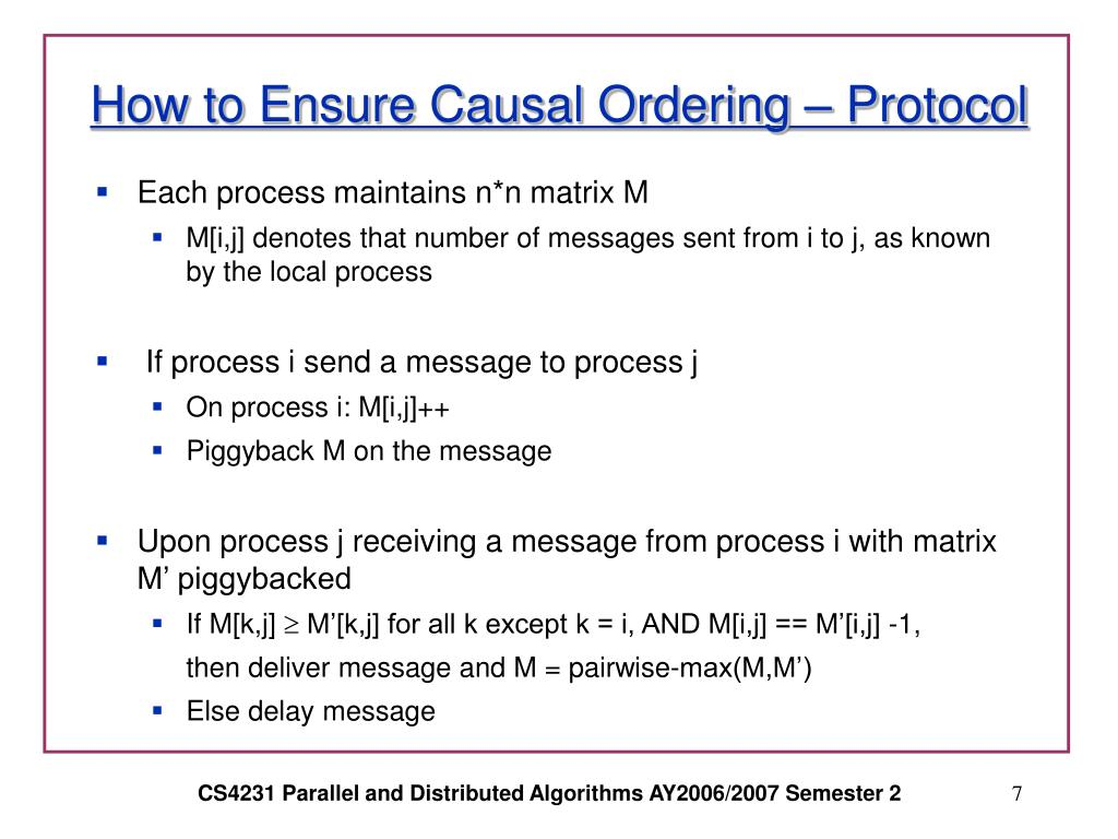 How to Ensure Causal Ordering – Protocol
