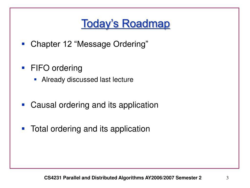Today's Roadmap