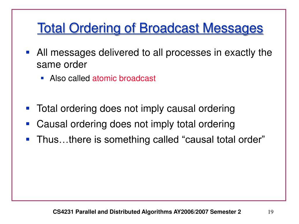 Total Ordering of Broadcast Messages