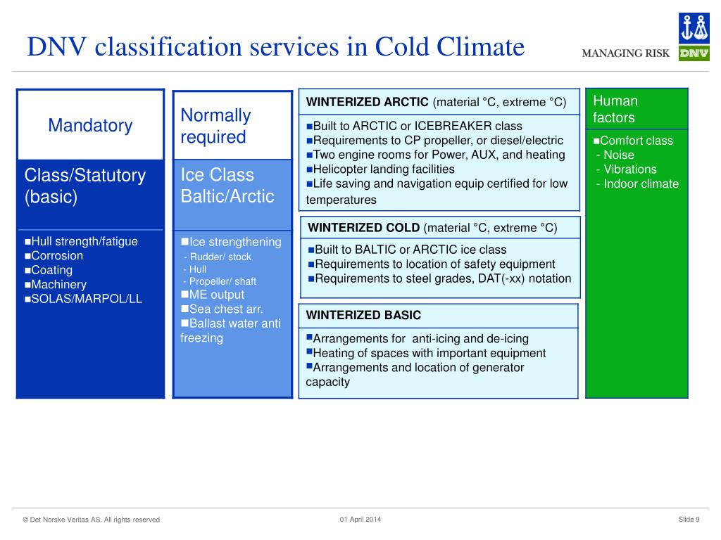 DNV classification services in Cold Climate