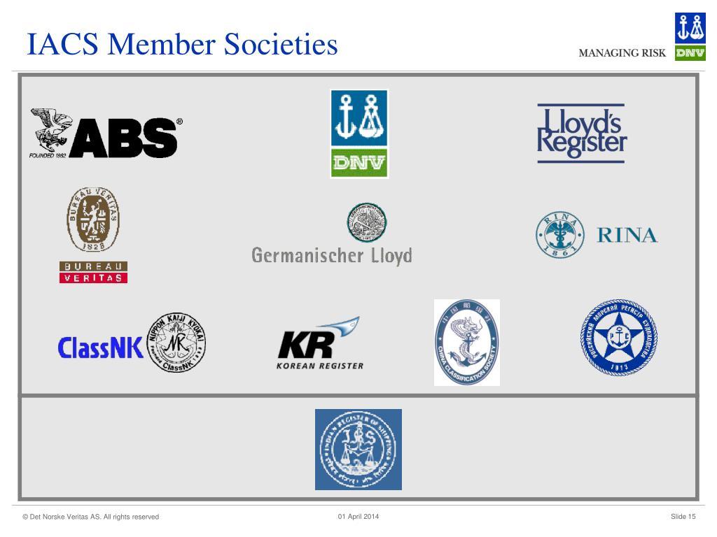 IACS Member Societies