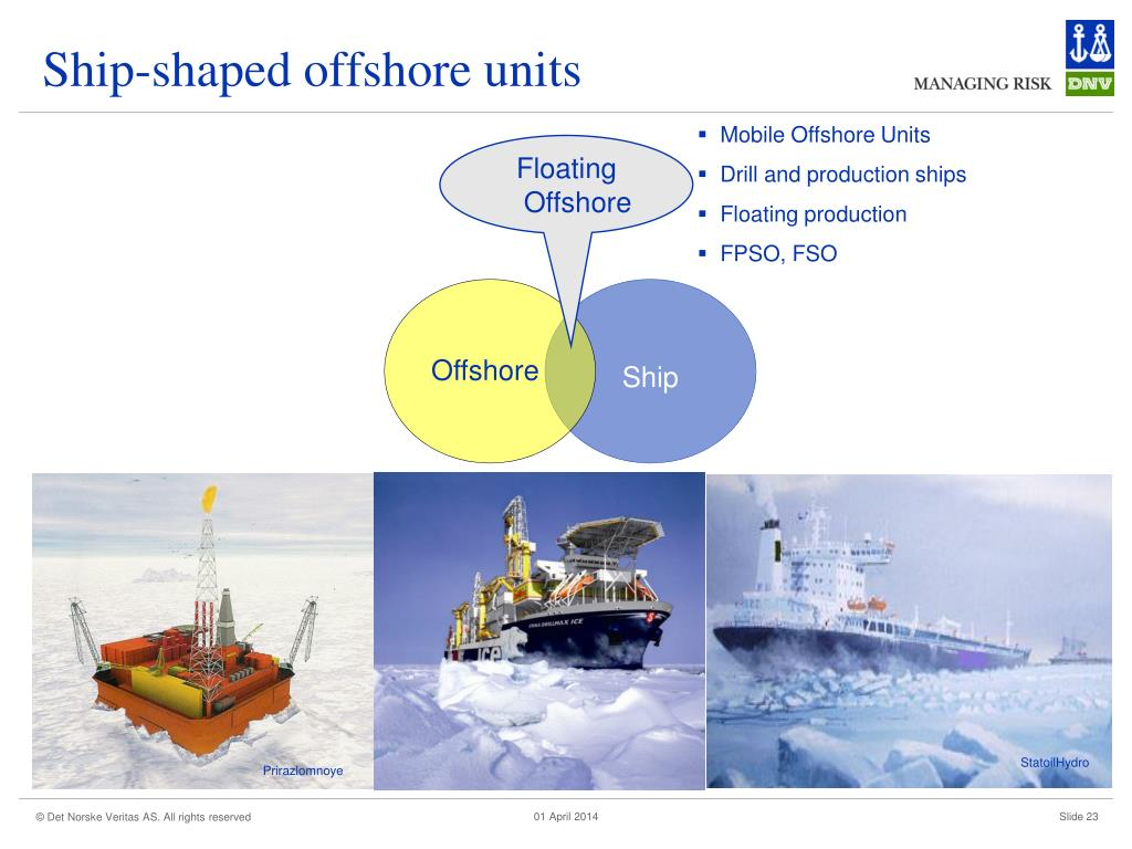 Ship-shaped offshore units