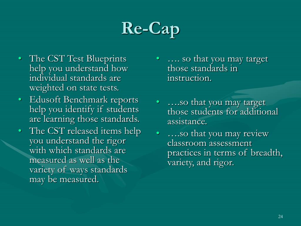 The CST Test Blueprints help you understand how individual standards are weighted on state tests.