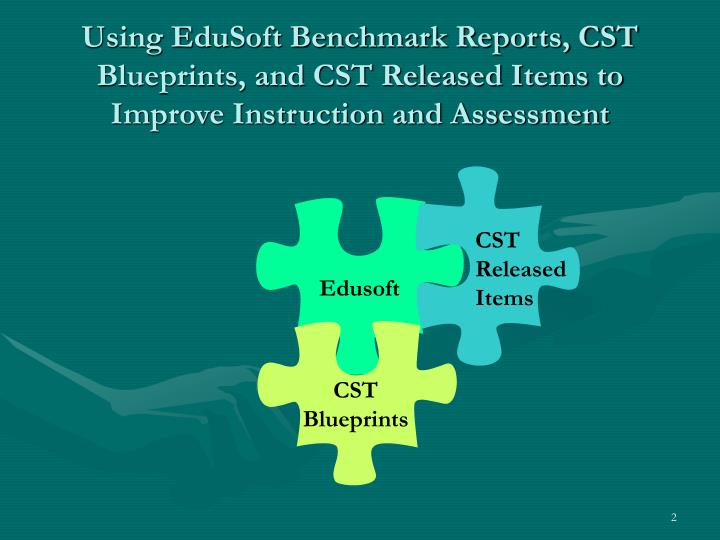 Using EduSoft Benchmark Reports, CST Blueprints, and CST Released Items to Improve Instruction and A...