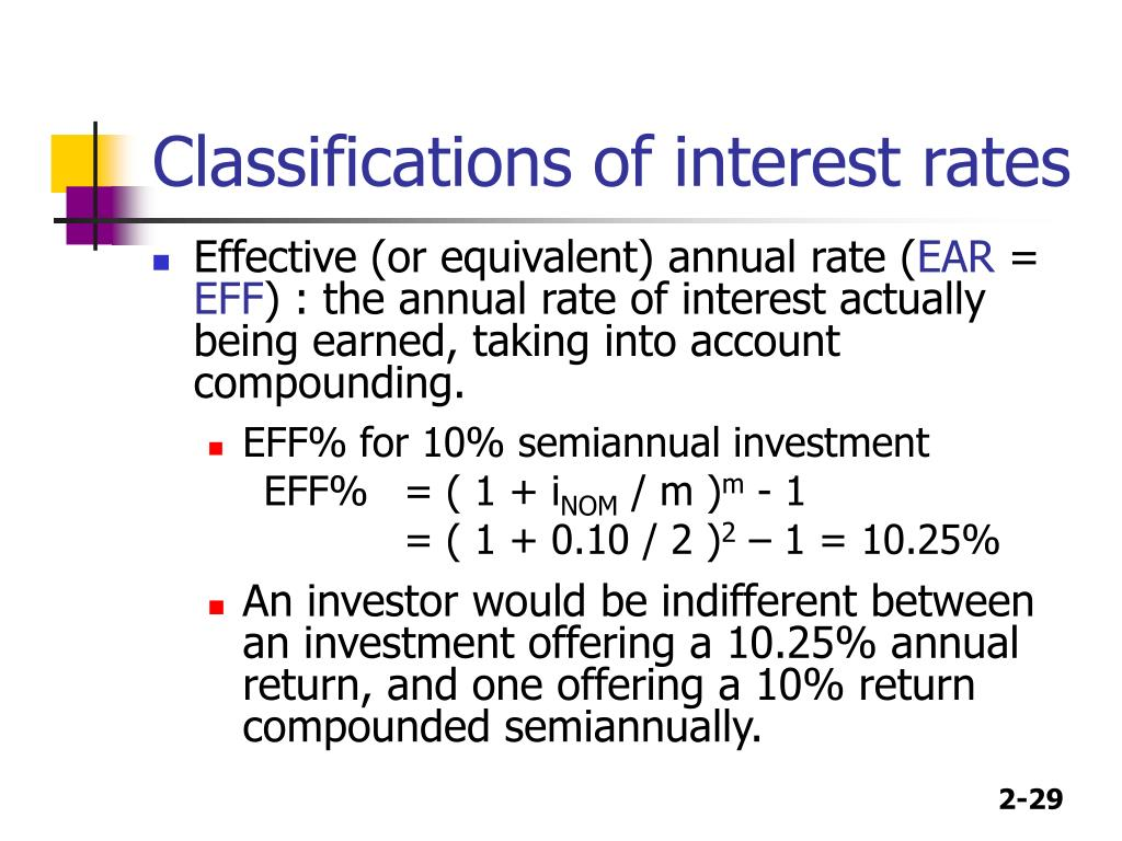 Classifications of interest rates