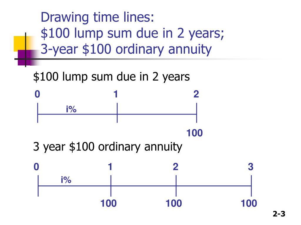 $100 lump sum due in 2 years
