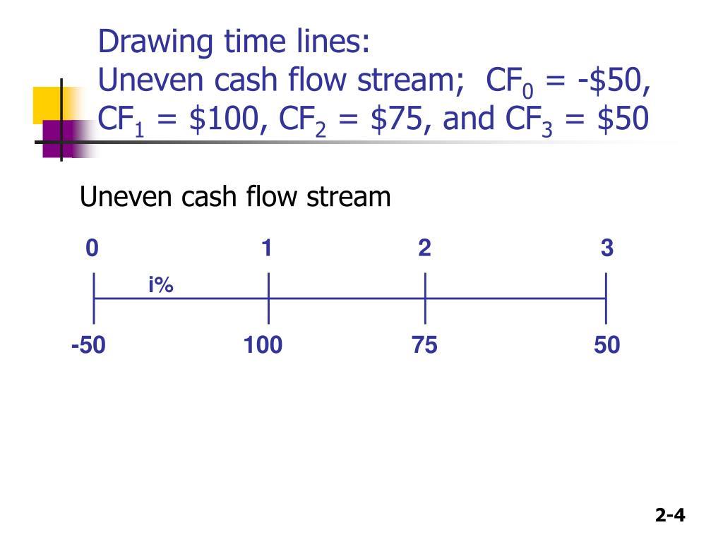 Uneven cash flow stream