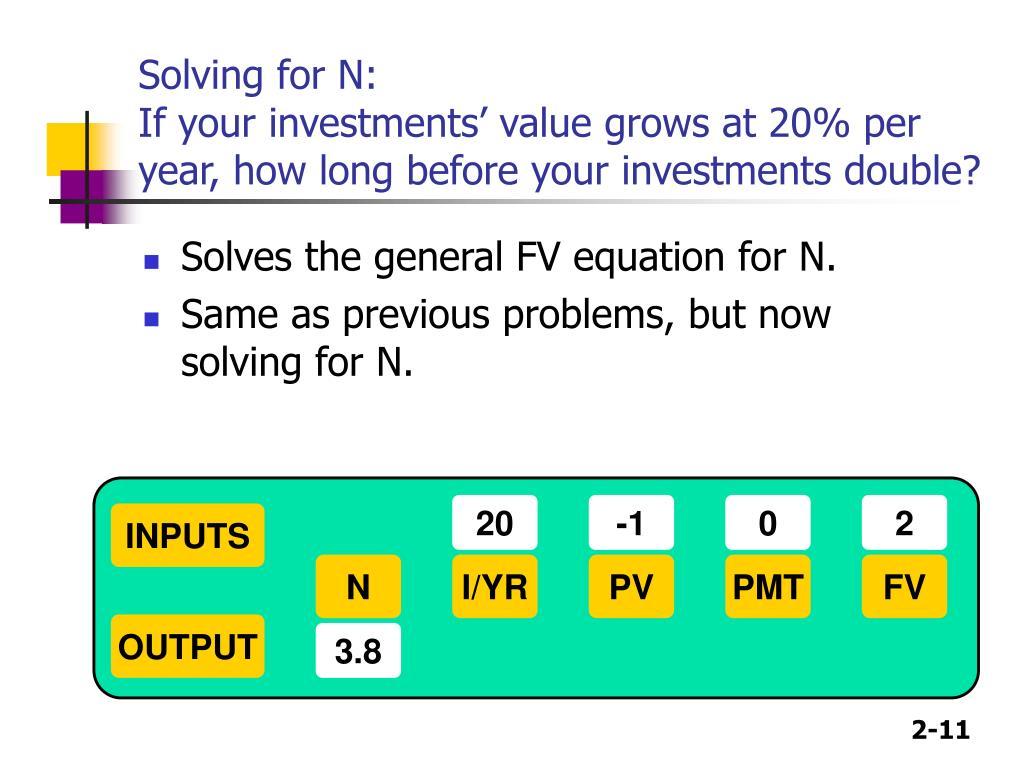 Solving for N: