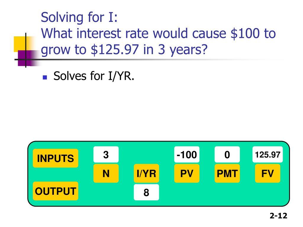 Solving for I:
