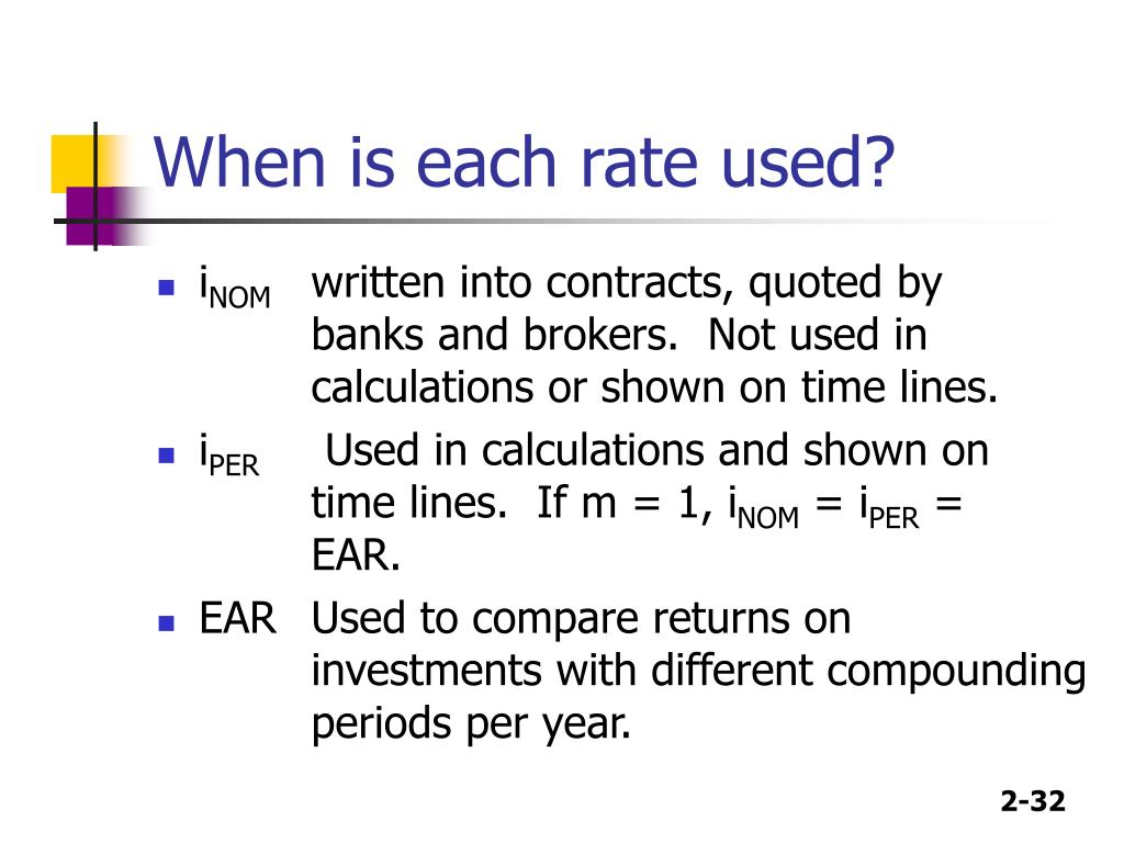 When is each rate used?