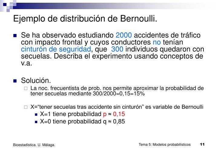 Ejemplo de distribución de Bernoulli.