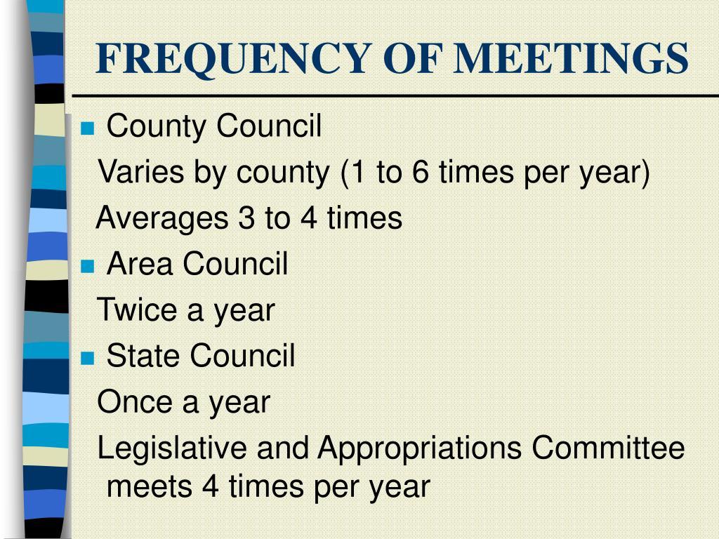 FREQUENCY OF MEETINGS