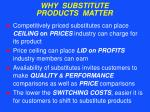 why substitute products matter