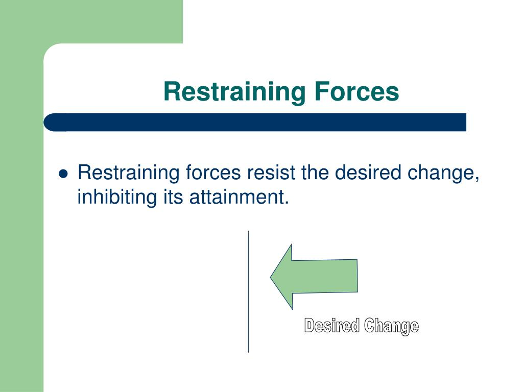 Restraining Forces
