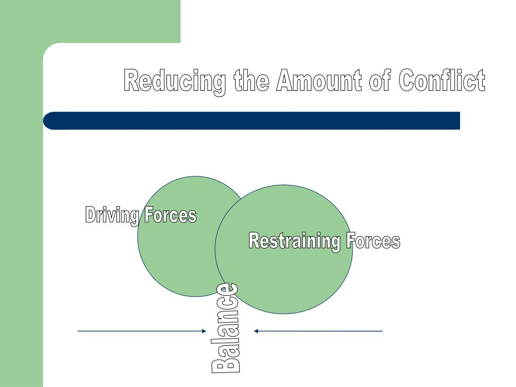Reducing the Amount of Conflict