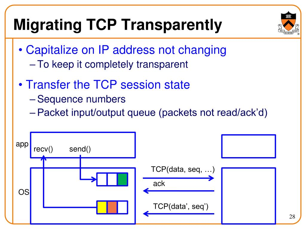 Migrating TCP Transparently