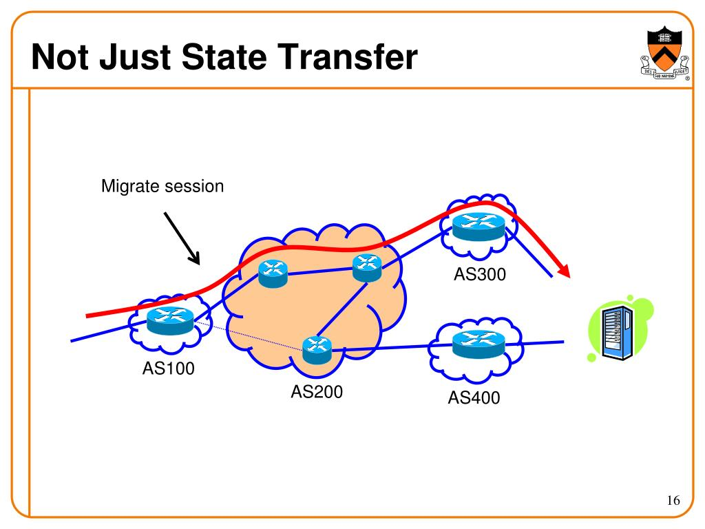 Not Just State Transfer