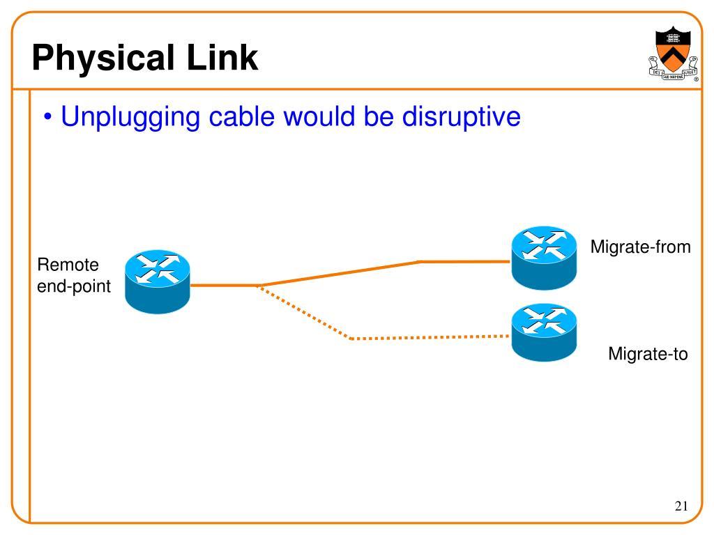 Physical Link
