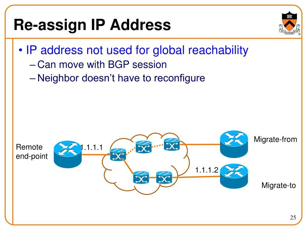 Re-assign IP Address