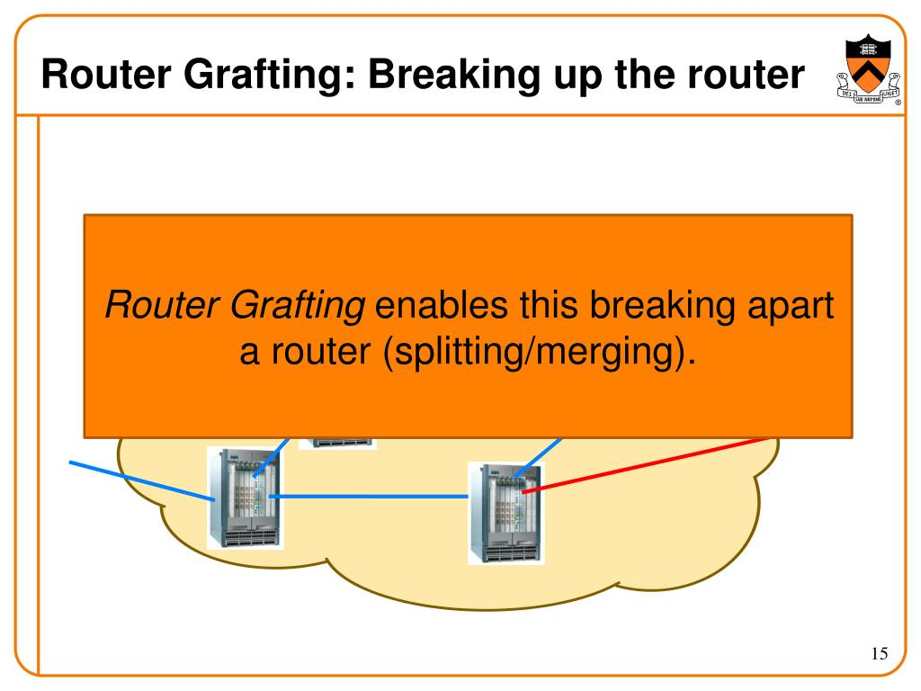 Router Grafting: Breaking up the router