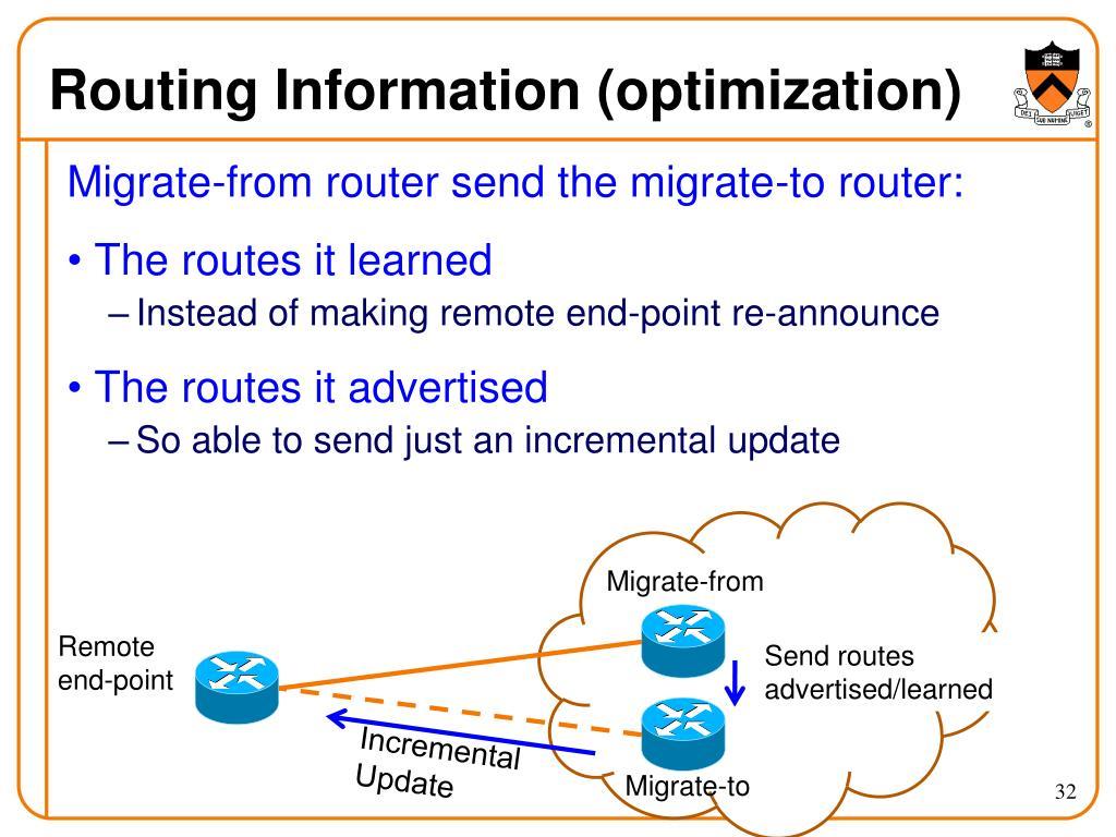 Routing Information (optimization)