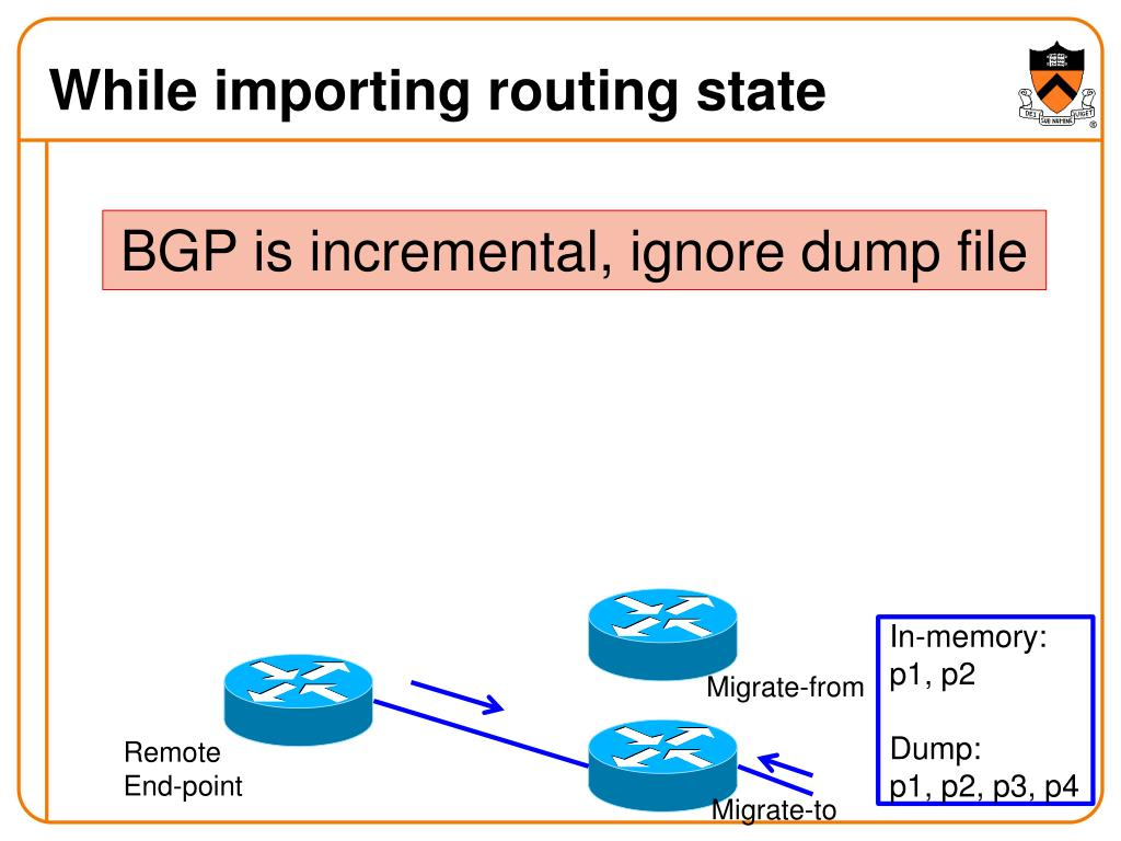 While importing routing state