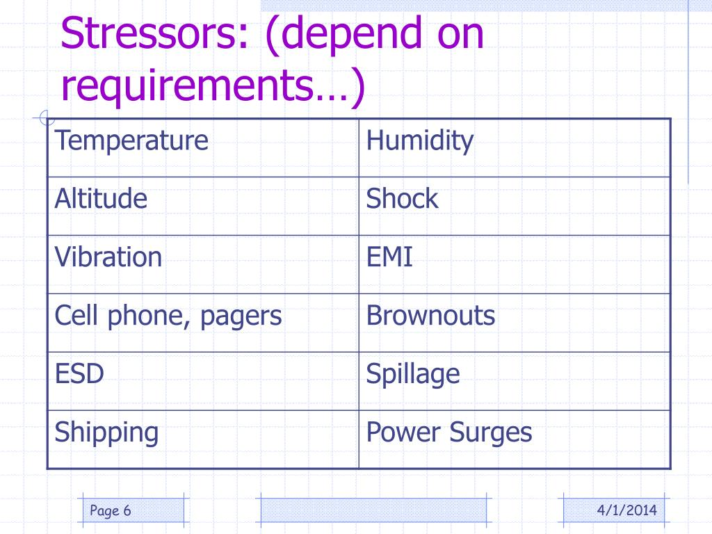 Stressors: (depend on requirements…)