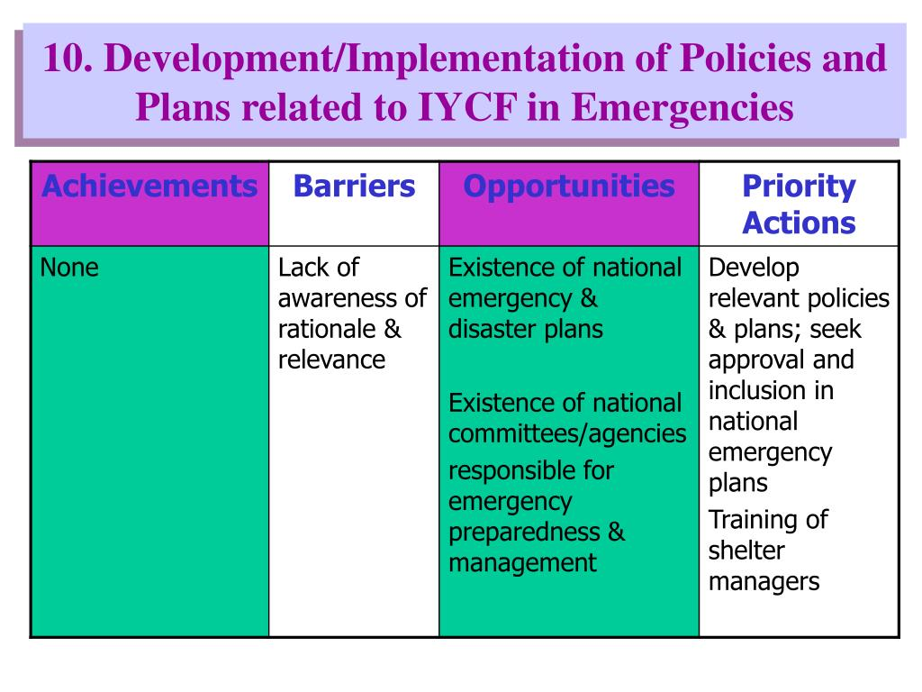 10. Development/Implementation of Policies and Plans related to IYCF in Emergencies