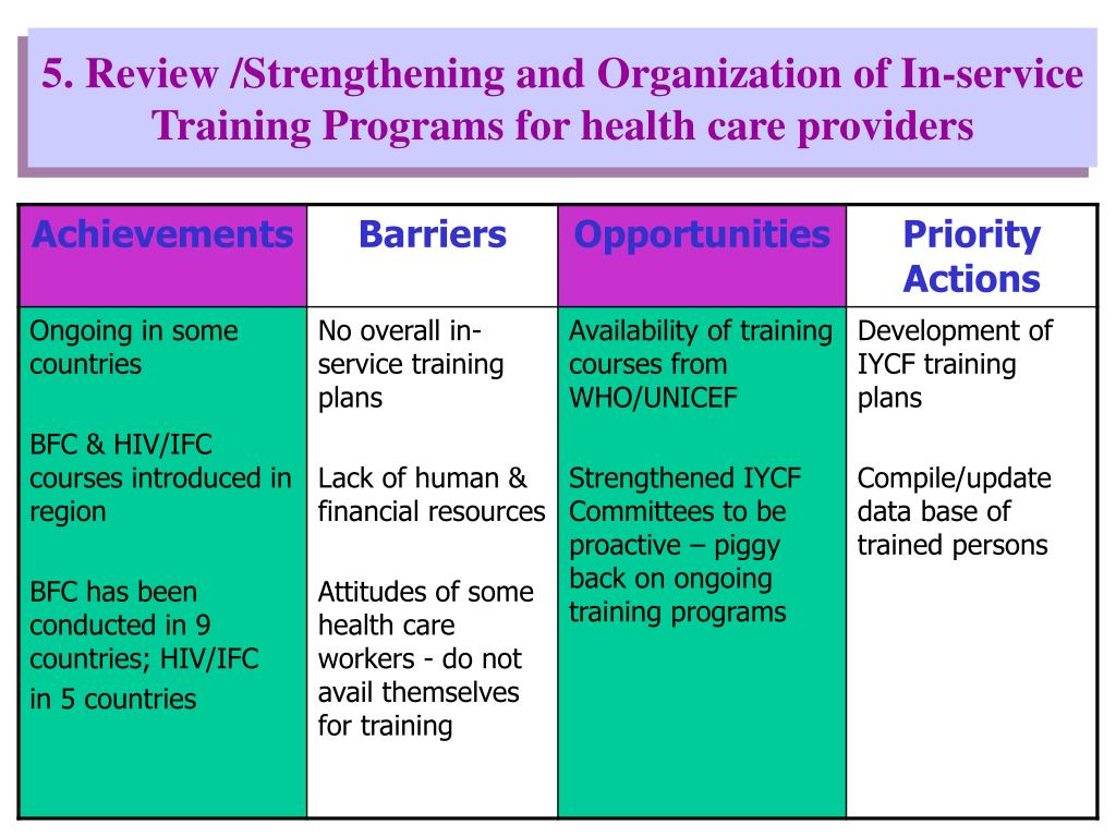 5. Review /Strengthening and Organization of In-service Training Programs for health care providers