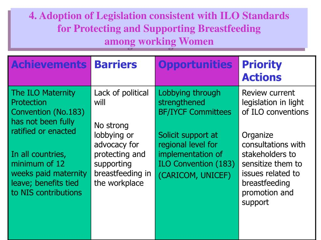4. Adoption of Legislation consistent with ILO Standards