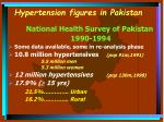 hypertension figures in pakistan