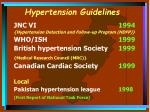 hypertension guidelines17