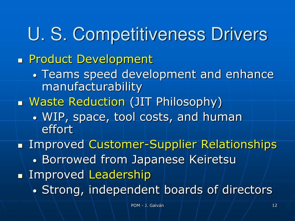 U. S. Competitiveness Drivers