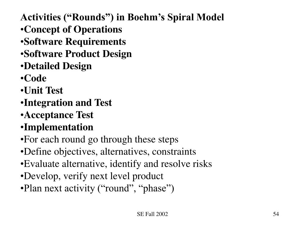 """Activities (""""Rounds"""") in Boehm's Spiral Model"""