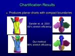 chartification results