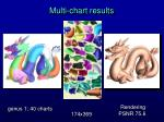 multi chart results32