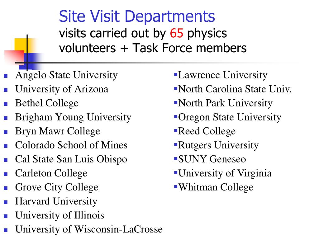 Site Visit Departments