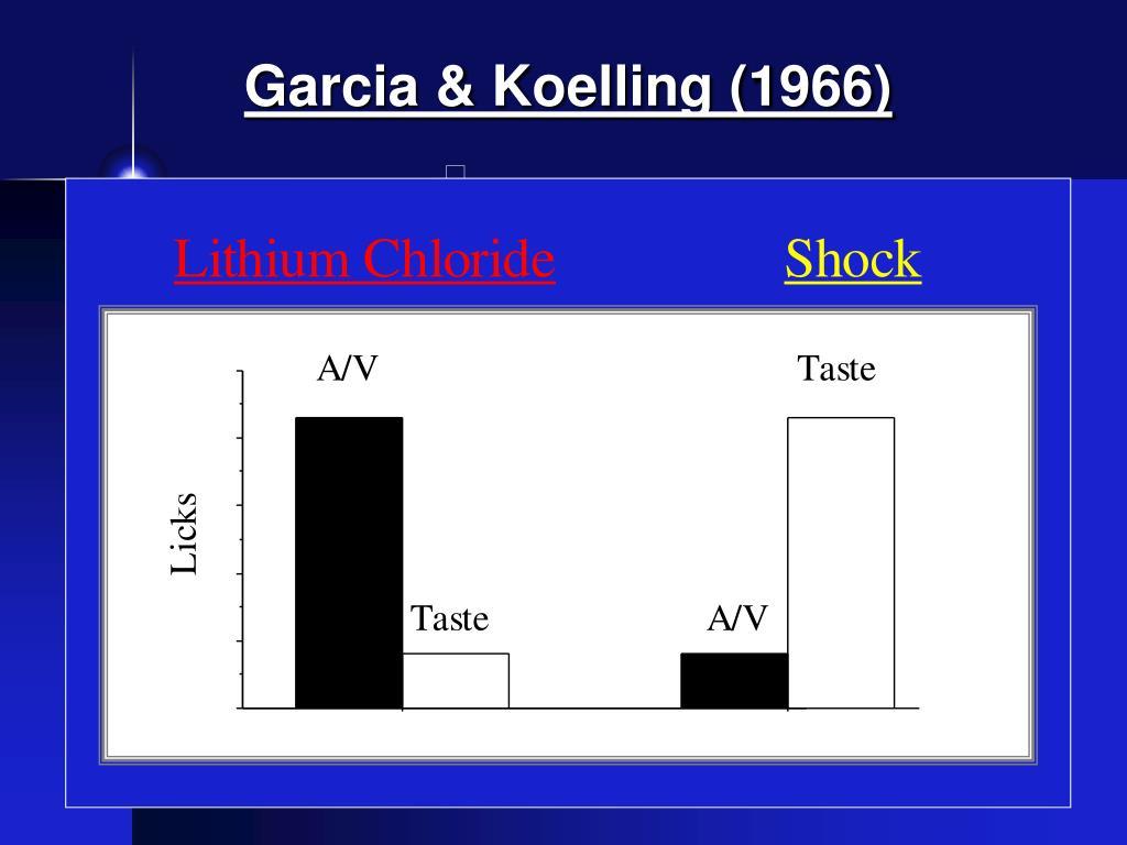 Garcia & Koelling (1966)