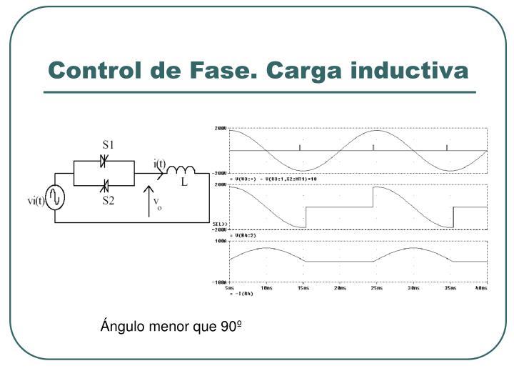 Control de Fase. Carga inductiva