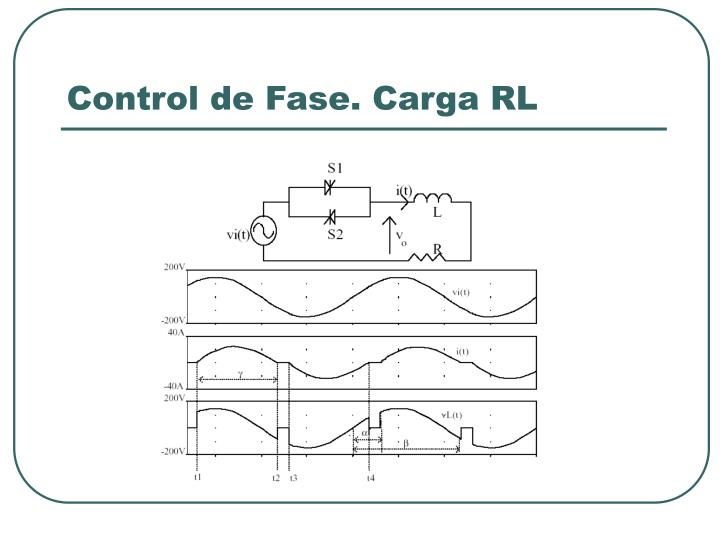 Control de Fase. Carga RL