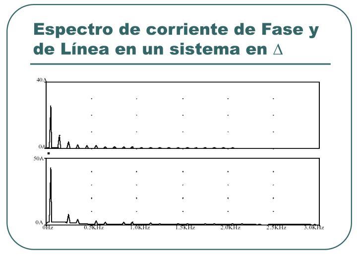 Espectro de corriente de Fase y de Línea en un sistema en