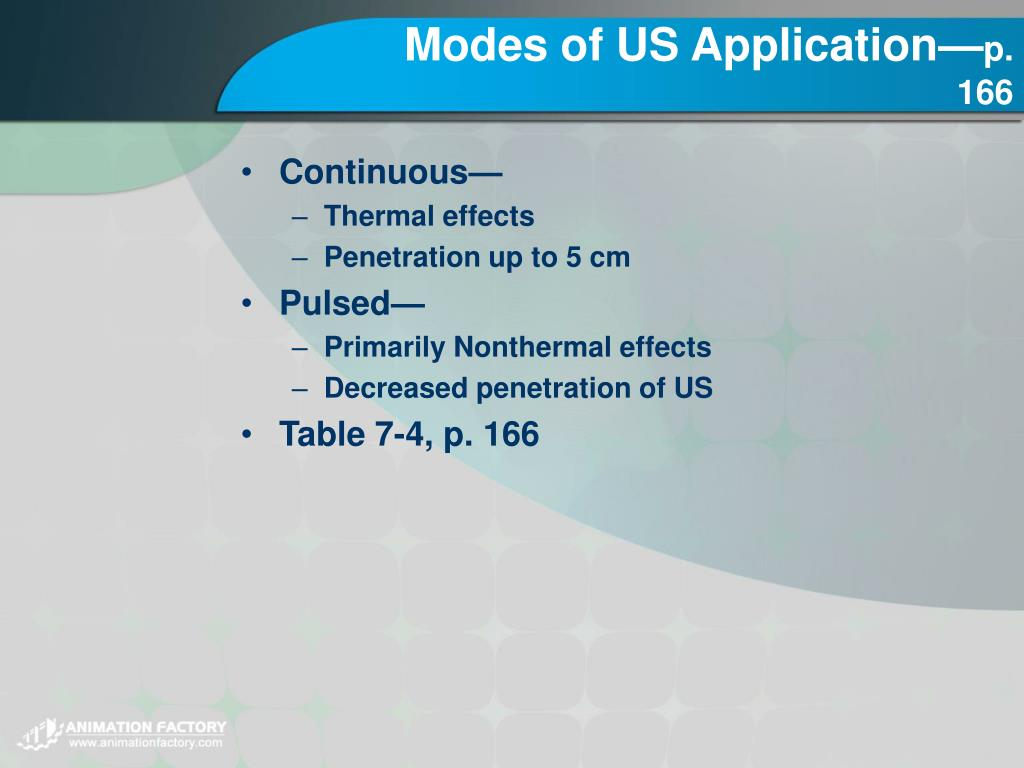 Modes of US Application—