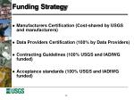 funding strategy